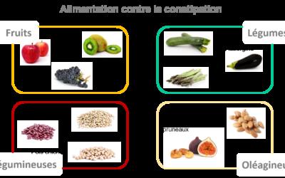 Alimentation contre la constipation