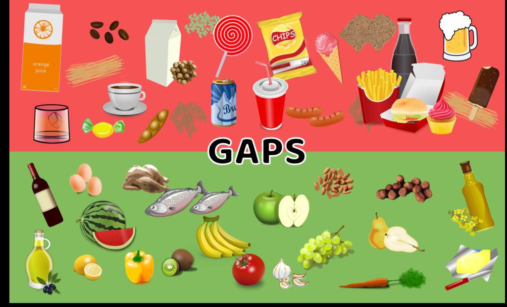 GAPS aliments autorisé et interdit
