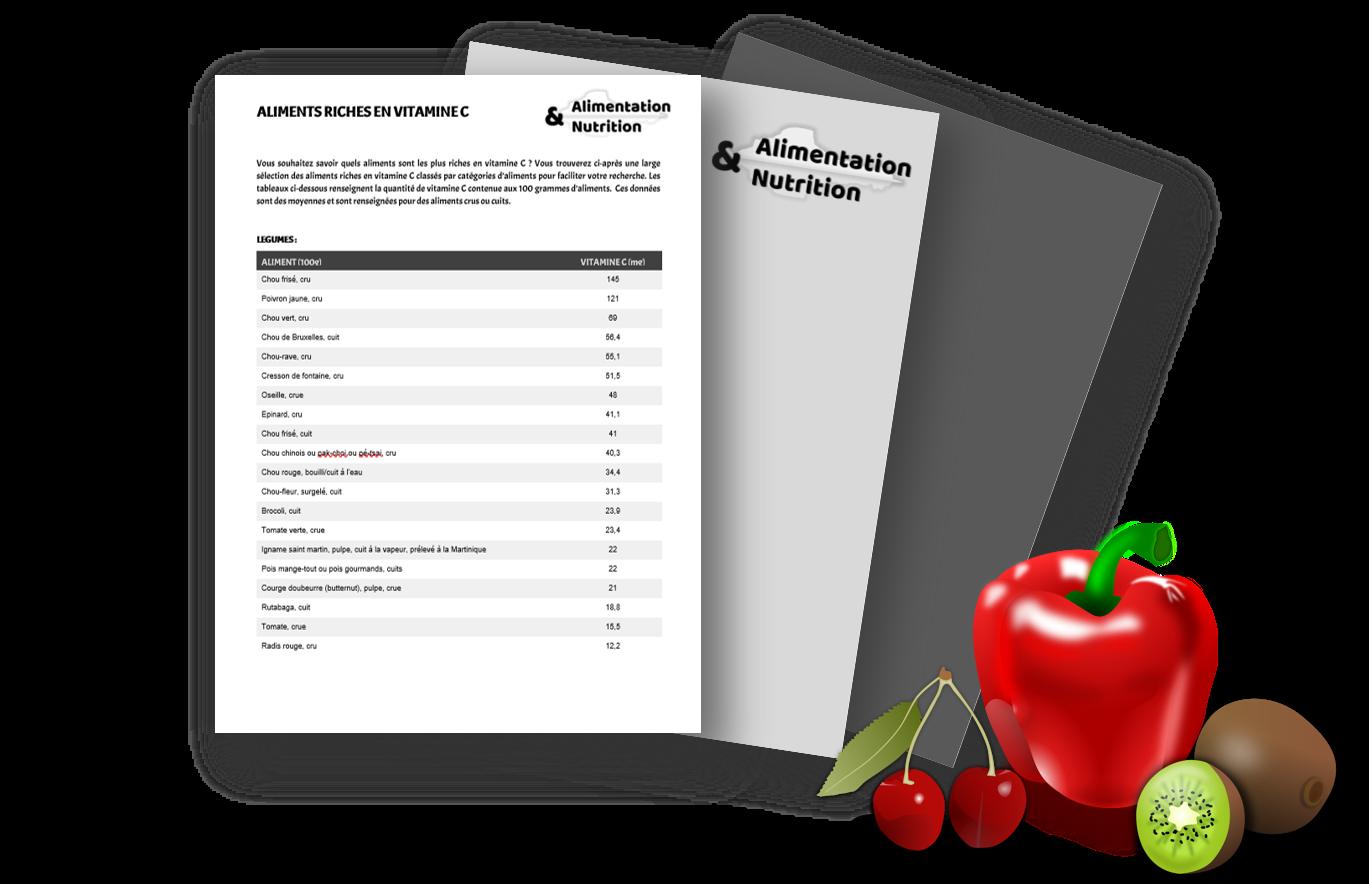 Tableau PDF des aliments riches en vitamine C